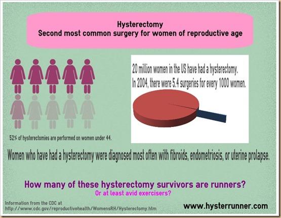 hysterrunner facts